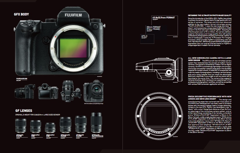Download Fujifilm GFX 50S Catalogue + More Videos + FIRST
