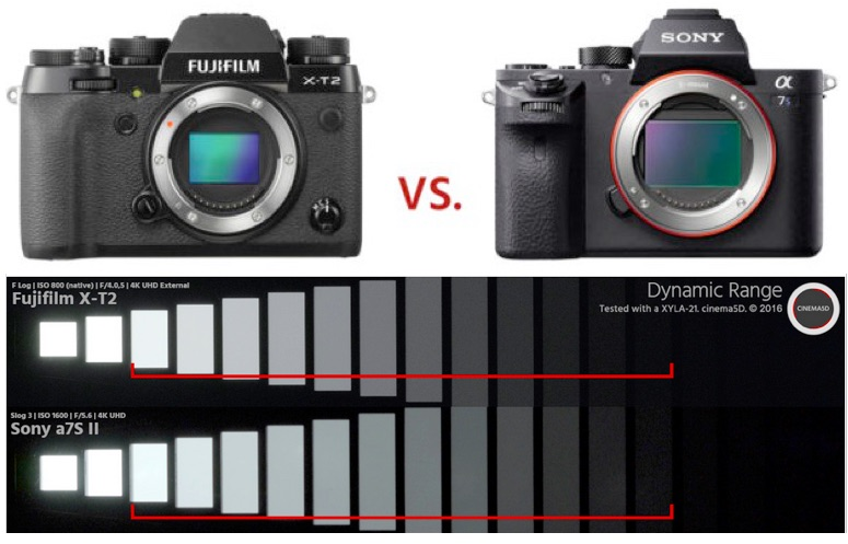 Fuji x t2 vs sony a7sii video feature fujifilm x t2 in same fuji x t2 sony a7sii fandeluxe Images