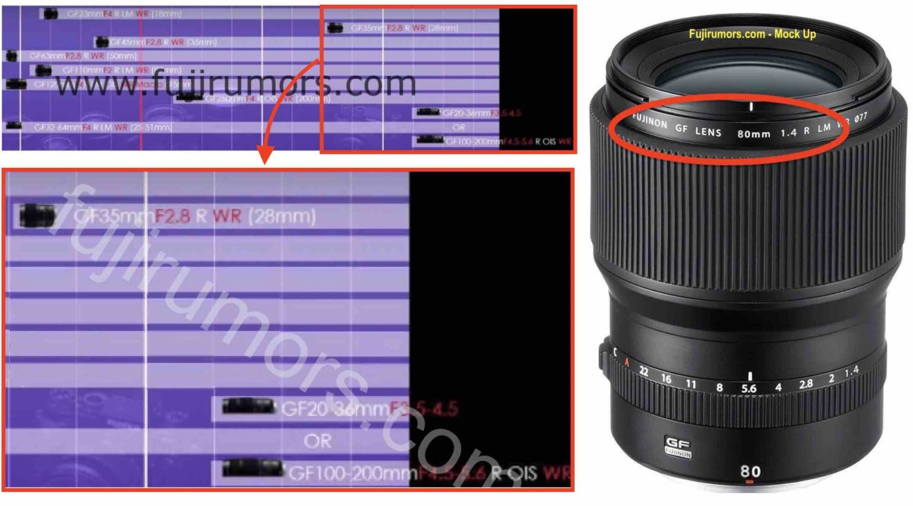 The rumored Fuji Lens Roadmap - mirrorlessrumors