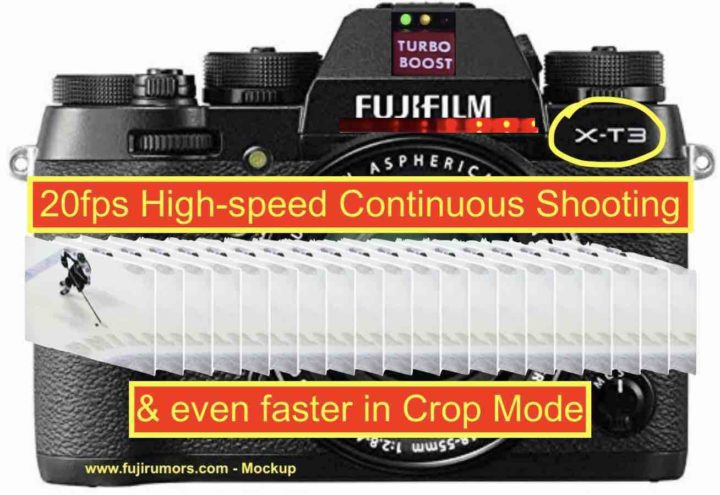 Fujifilm X-T3: High-Speed 20fps Continuous Shooting and Even Faster in Crop Mode