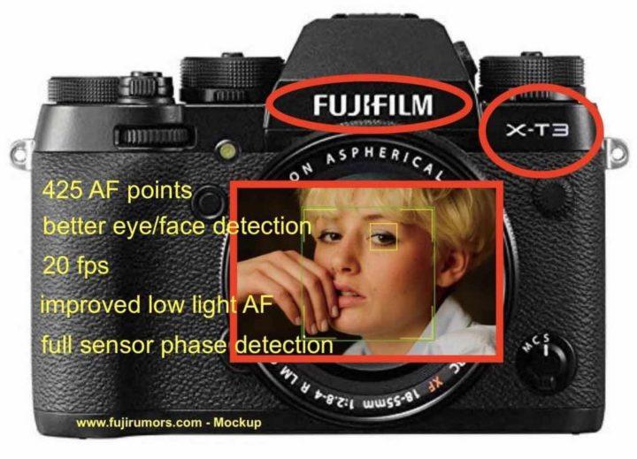 Fujifilm X-T3 Autofocus: Phase Detection on Entire Sensor, 425 AF points, Improved Face/Eye Detection and Better Low Light AF