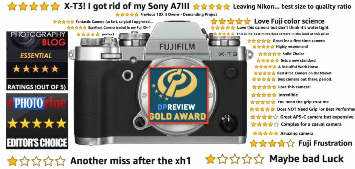 Fujifilm X-T3 is Three-Time Winner in DPReview Updated