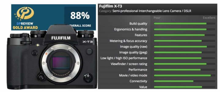 DPReview Fujifilm X-T3 Review: