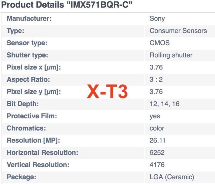 Fujifilm X-T3 Sensor: Can Fujifilm Unlock Full 16 Bit Sensor