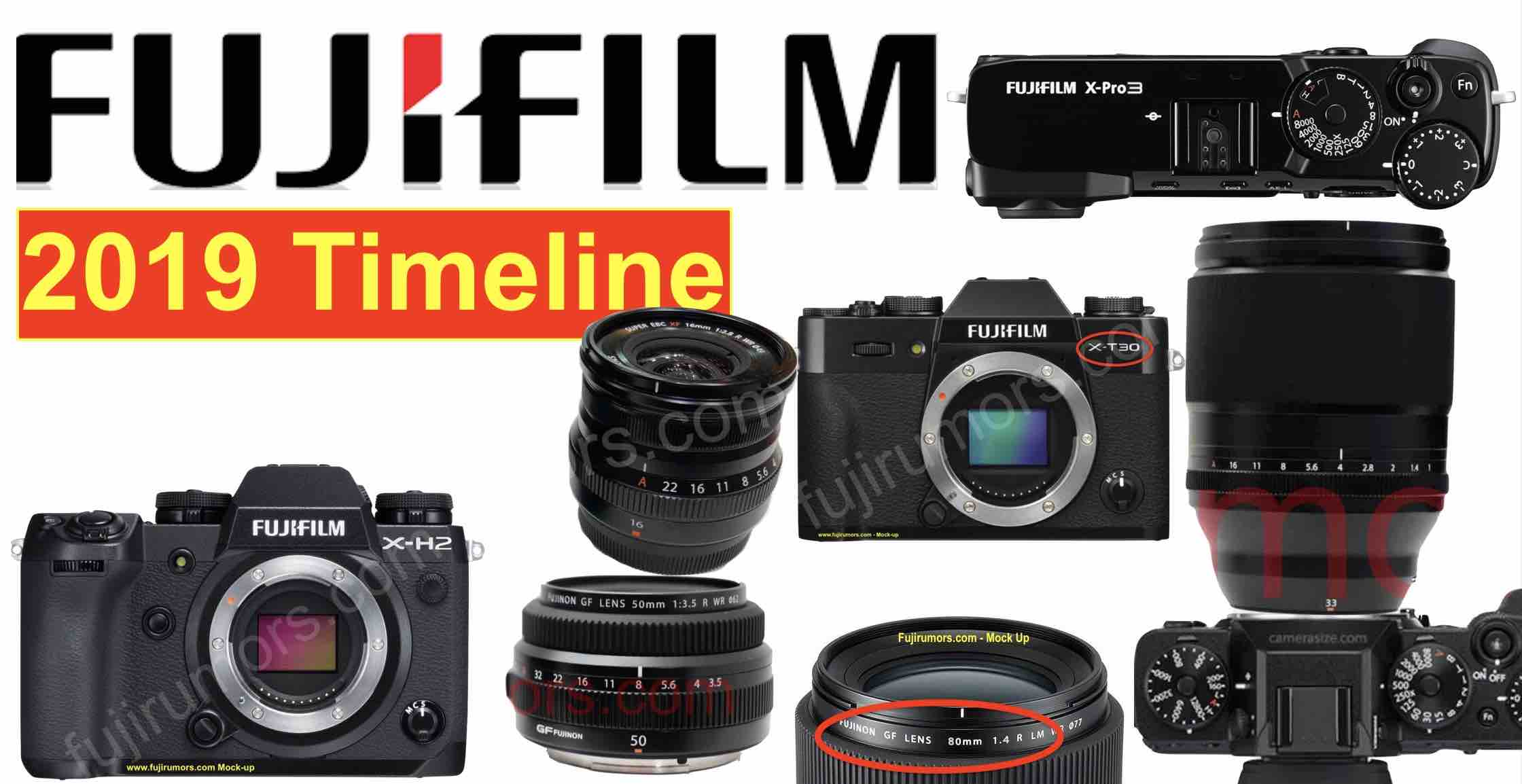 Fujifilm 2019 Camera and Lens Release Timeline (and a bit of 2020