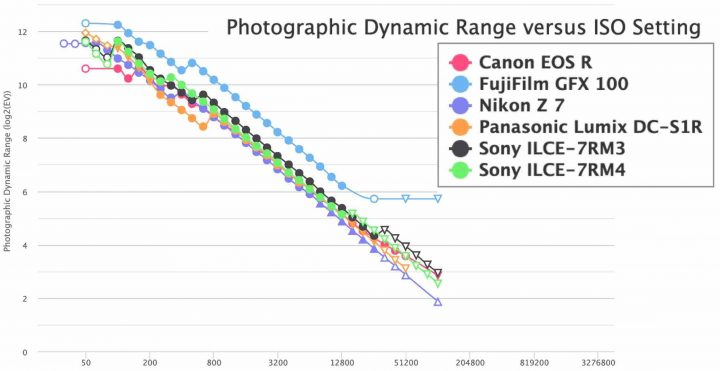 Sony a7r4 Archives - Fuji Rumors
