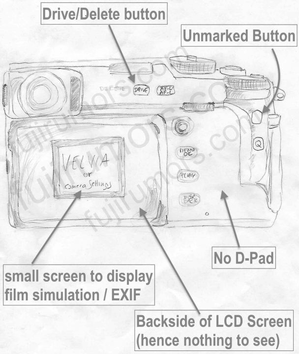 Fujifilm X-Pro3 dual screen, no D-Pad and Button Layout