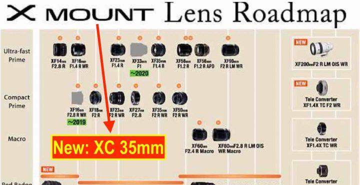 Fujifilm to Launch Fujinon XC 35mm Prime Lens - Fuji Rumors
