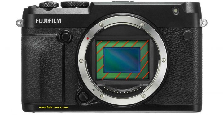waste of space or good idea? small full frame sensor in big G mount