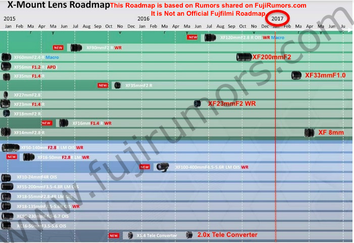 roadmap Rumor watermark2